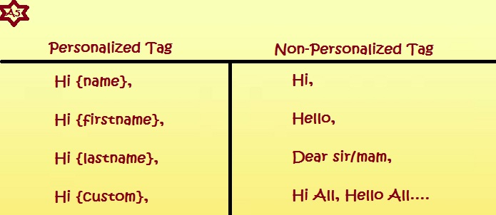Personalizedtag-example