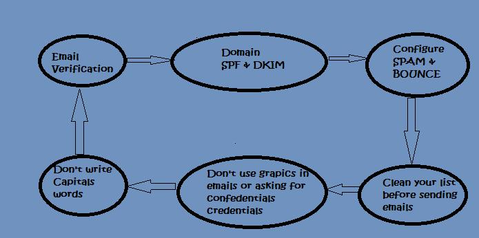 emailimg2