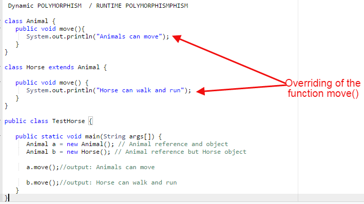 runtime-polymorphism