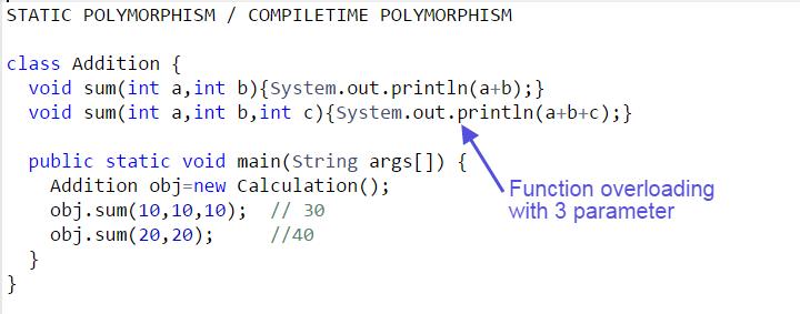 staticpolymorphism