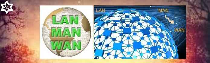 lan-man-wan-network