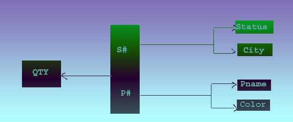 FD-diagram-in-2NF-normal-form (1)
