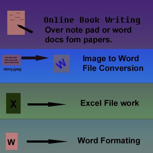 dataentrywork-types