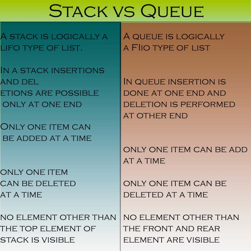 stack-vs-queue