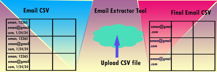 extract-email-address-feature