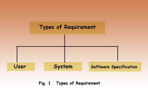 requirement_type