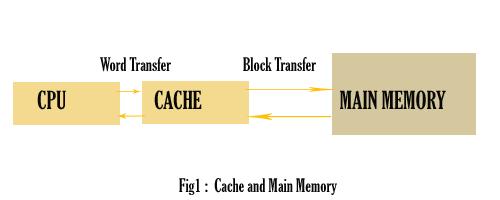 cache-content