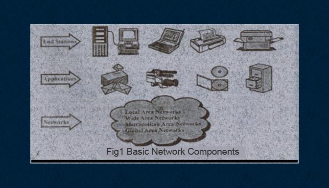 networkcomponent-content