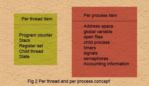 threadcontent