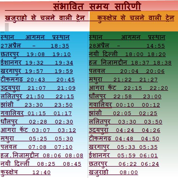 khajuraho-kurukshetra-rail-timetable