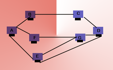 typical-computer-network