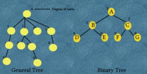 general tree vs binary tree