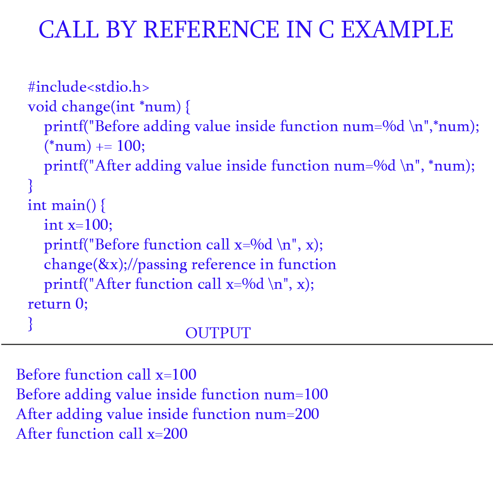 call by reference example in c