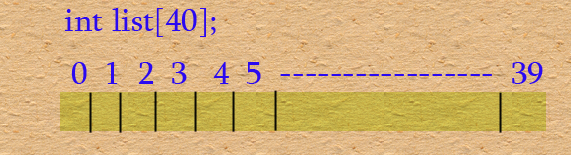 single dimensional array example