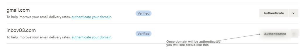 mailchimp authenticated status