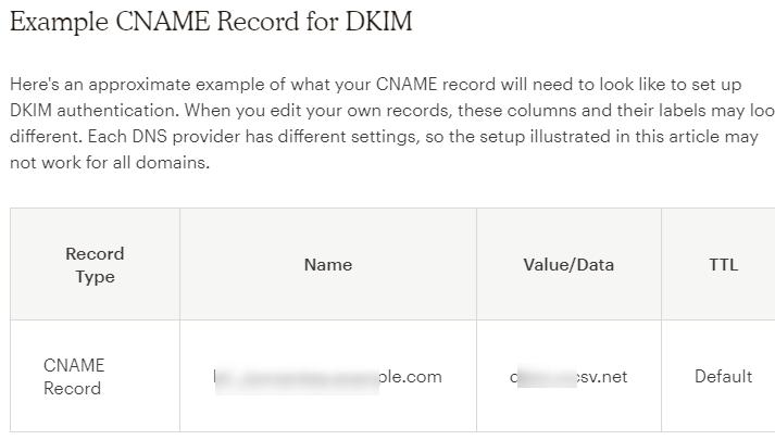 mailchimp dkim records