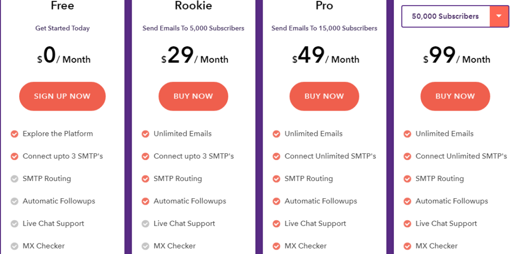 mailget-pricing-email marketing service