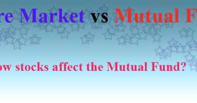 difference between share market and mutual fund