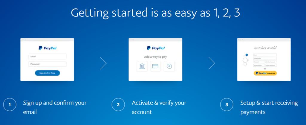 paypal account setup in hindi step by step