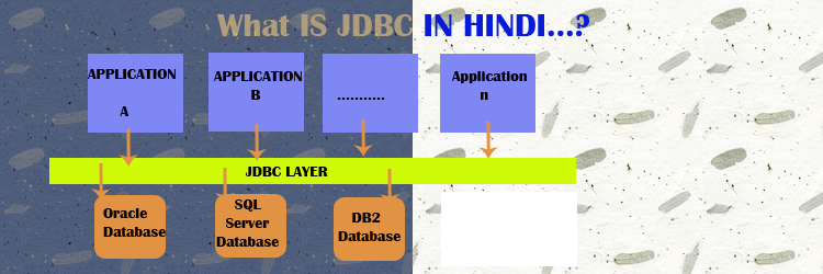 What is jdbc in hindi feature
