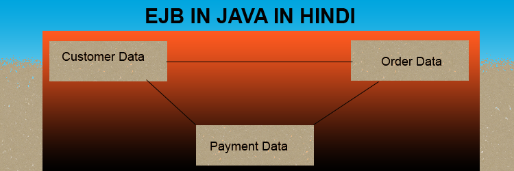 ejb in java in hindi feature