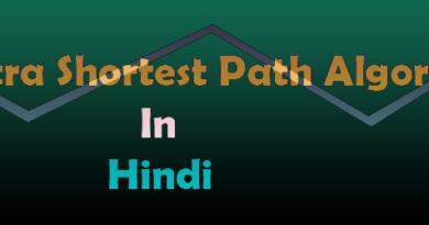 dijkstra shortest path algorithm in hindi