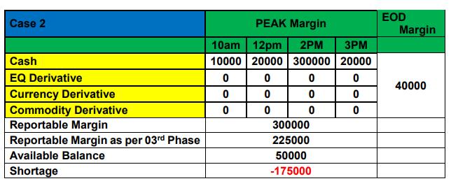 peak margin2
