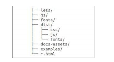 file structure of bootstrap source code